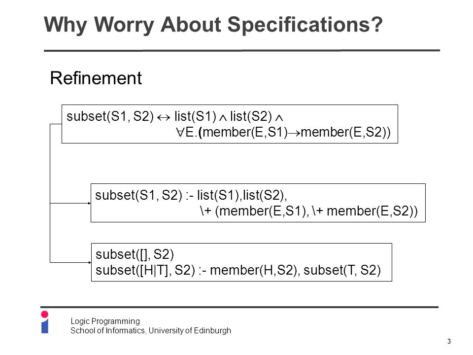 4 Logic Programming School of Informatics, University of Edinburgh Why Worry About Specifications.