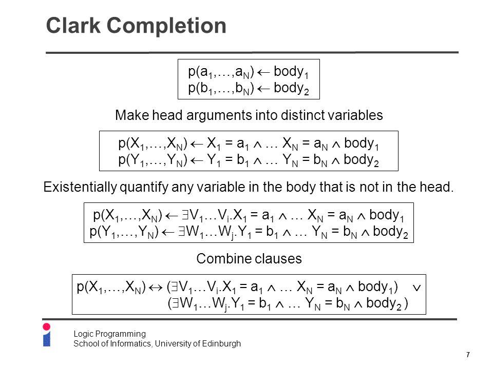 7 Logic Programming School of Informatics, University of Edinburgh Clark Completion p(a 1,…,a N )  body 1 p(b 1,…,b N )  body 2 p(X 1,…,X N )  X 1