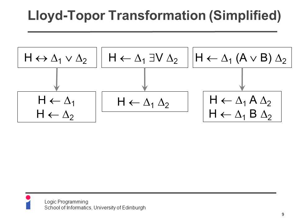 9 Logic Programming School of Informatics, University of Edinburgh Lloyd-Topor Transformation (Simplified) H   1  V  2 H   1   2 H   1 H  