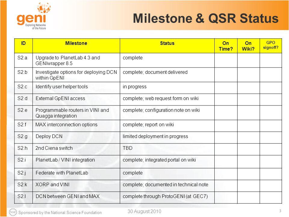 Sponsored by the National Science Foundation 3 Milestone & QSR Status IDMilestoneStatusOn Time.