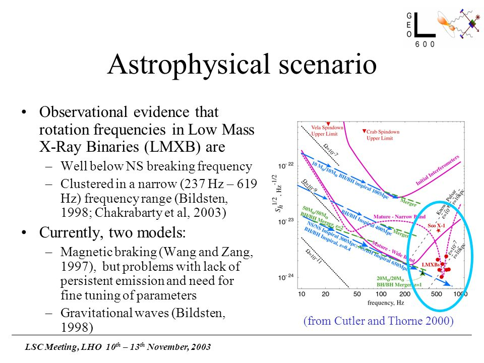 Astrophysical scenario (from Cutler and Thorne 2000) Observational evidence that rotation frequencies in Low Mass X-Ray Binaries (LMXB) are –Well belo