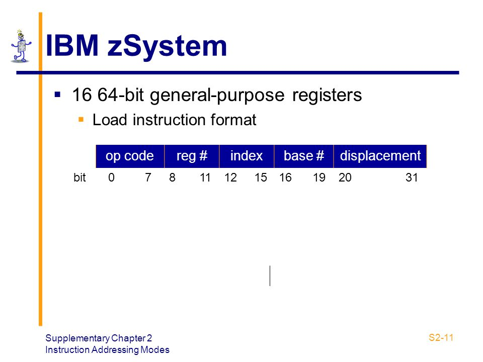 Supplementary Chapter 2 Instruction Addressing Modes S2-11 IBM zSystem  16 64-bit general-purpose registers  Load instruction format op codereg #ind