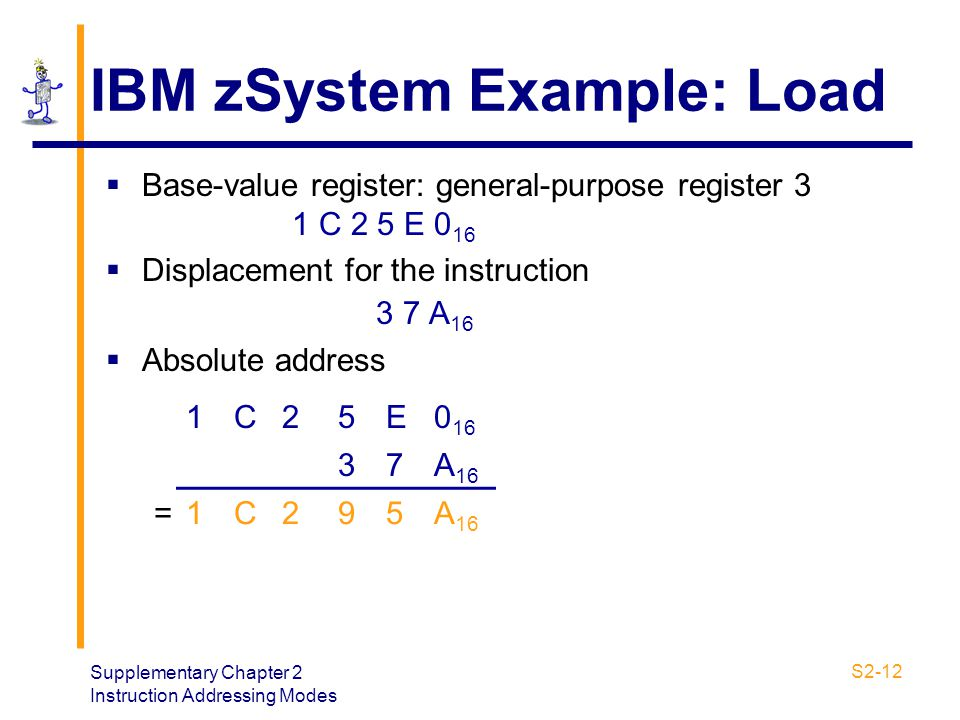 Supplementary Chapter 2 Instruction Addressing Modes S2-12 IBM zSystem Example: Load  Base-value register: general-purpose register 3 1 C 2 5 E 0 16