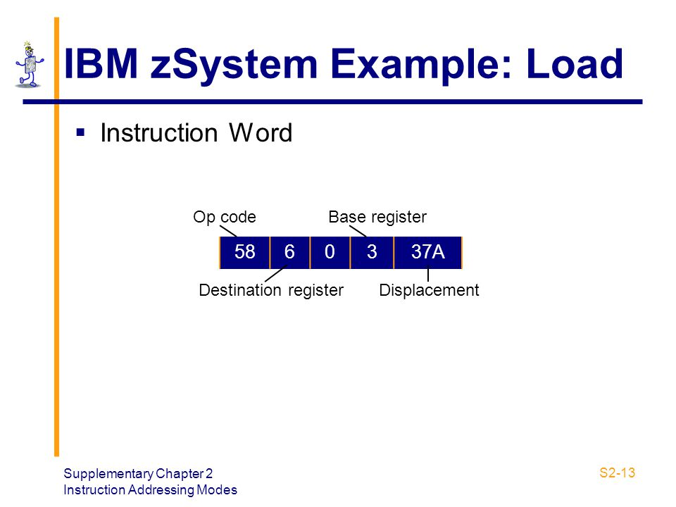 Supplementary Chapter 2 Instruction Addressing Modes S2-13 IBM zSystem Example: Load  Instruction Word 5860337A Op code Destination register Base reg
