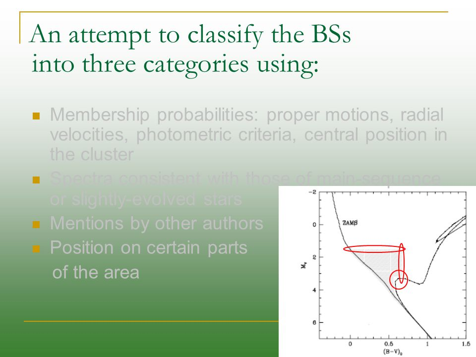 6 An attempt to classify the BSs into three categories using: Membership probabilities: proper motions, radial velocities, photometric criteria, central position in the cluster Spectra consistent with those of main-sequence or slightly-evolved stars Mentions by other authors Position on certain parts of the area