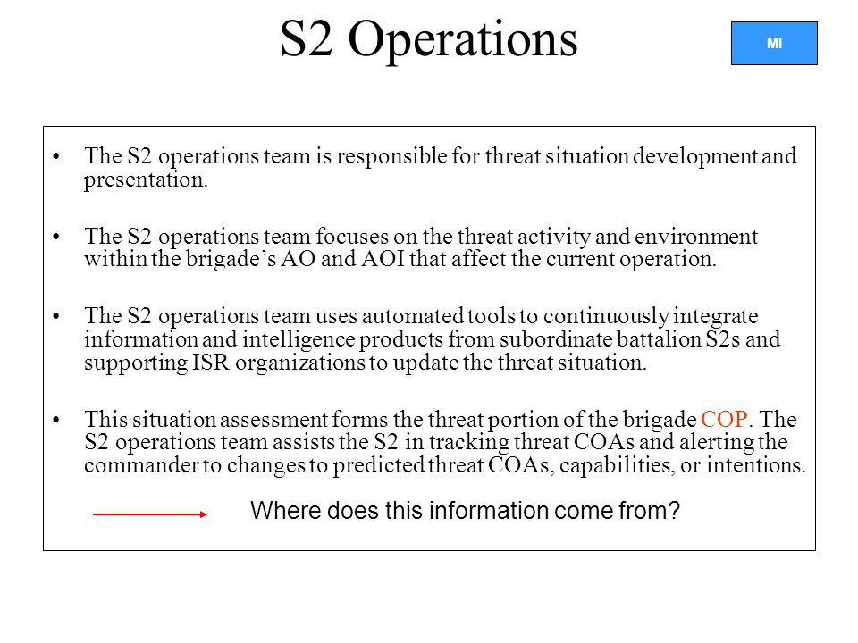 MI S2 Operations The S2 operations team is responsible for threat situation development and presentation.
