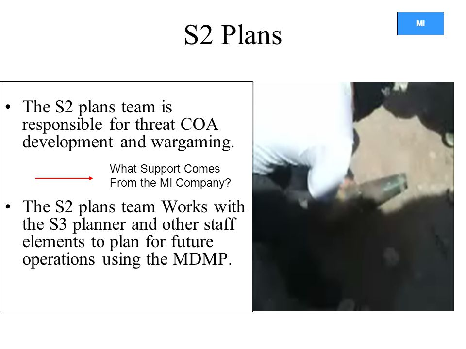 MI S2 Plans The S2 plans team is responsible for threat COA development and wargaming.