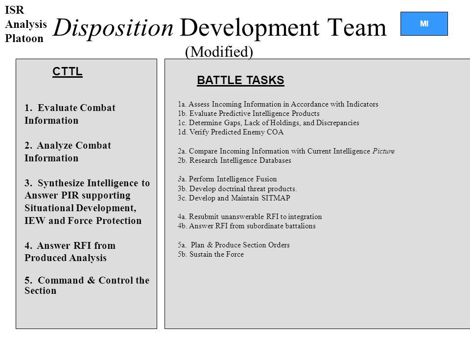 MI Disposition Development Team CTTL BATTLE TASKS 1.