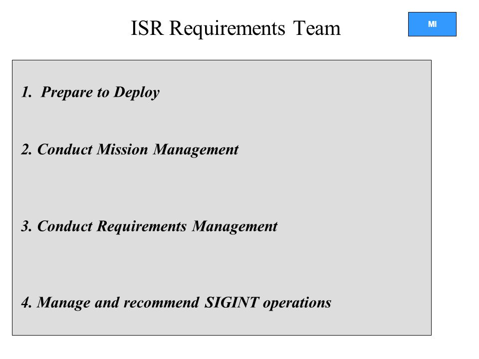 MI ISR Requirements Team 1.Prepare to Deploy 2. Conduct Mission Management 3.