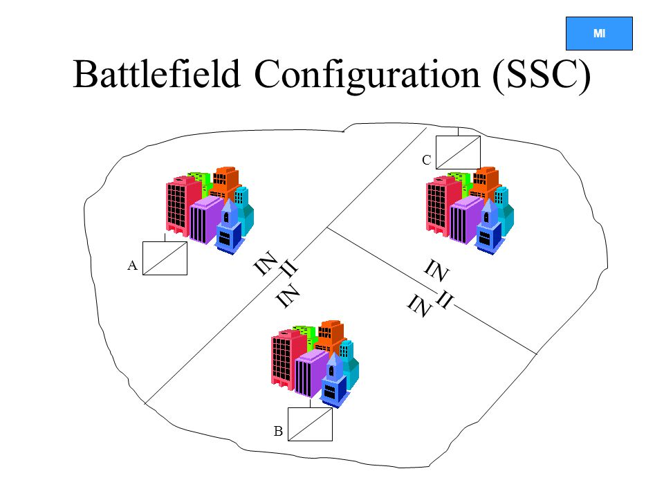 MI Battlefield Configuration (SSC) II BC IN A