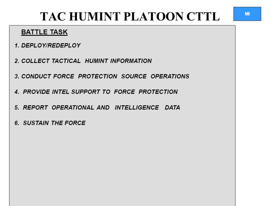 MI TAC HUMINT PLATOON CTTL BATTLE TASK 1.DEPLOY/REDEPLOY 2.
