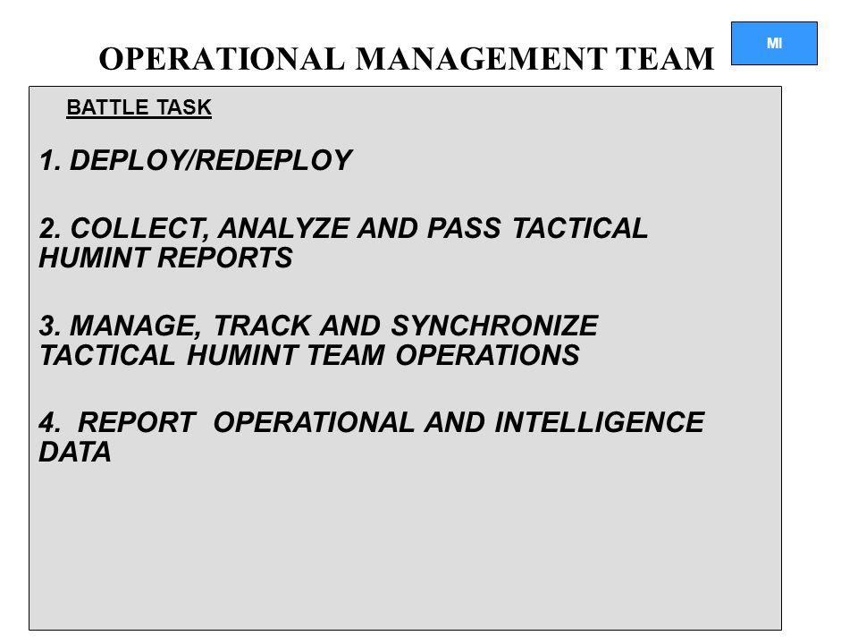 MI OPERATIONAL MANAGEMENT TEAM 1.DEPLOY/REDEPLOY 2.