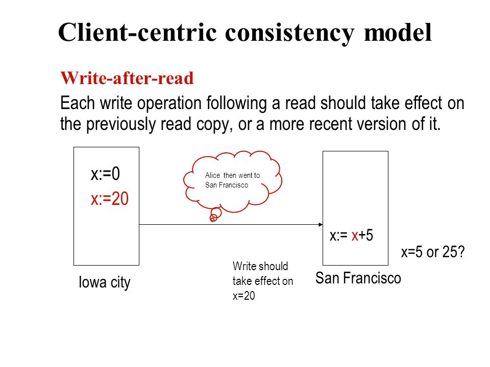 Client-centric consistency model Write-after-read Each write operation following a read should take effect on the previously read copy, or a more recent version of it.