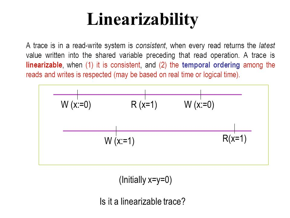 Linearizability A trace is in a read-write system is consistent, when every read returns the latest value written into the shared variable preceding t