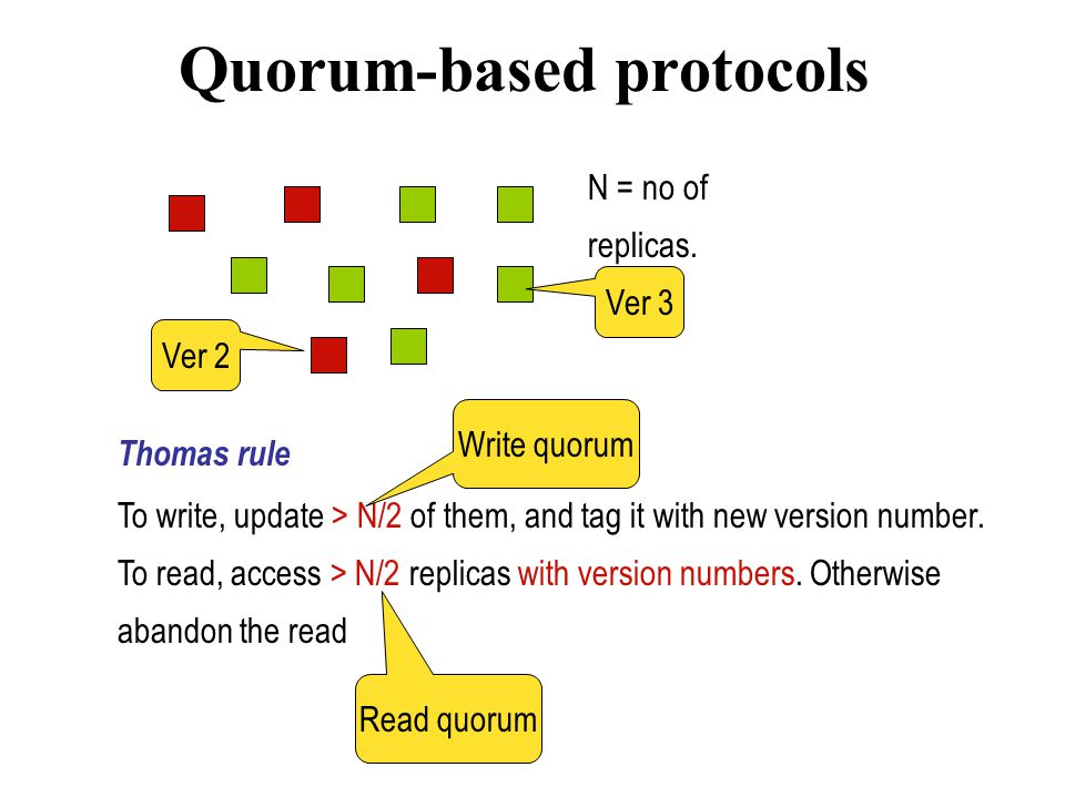 Quorum-based protocols To write, update > N/2 of them, and tag it with new version number.