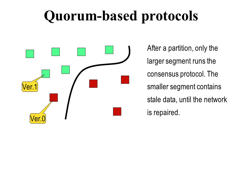 Quorum-based protocols After a partition, only the larger segment runs the consensus protocol.