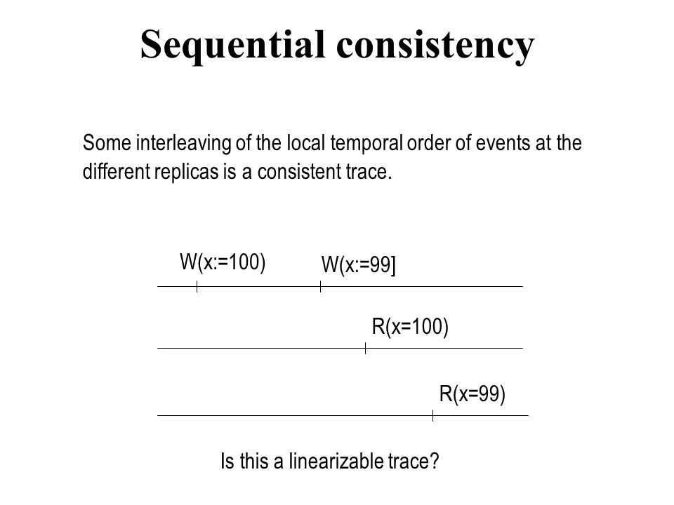 Sequential consistency Some interleaving of the local temporal order of events at the different replicas is a consistent trace. W(x:=100) W(x:=99] R(x