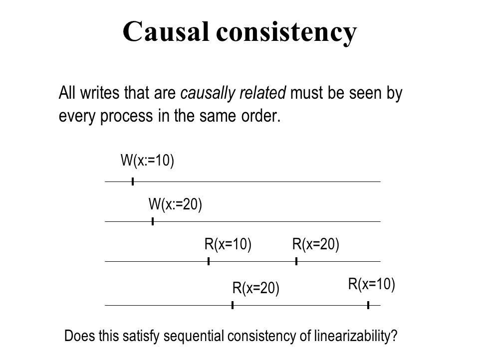 Causal consistency All writes that are causally related must be seen by every process in the same order.