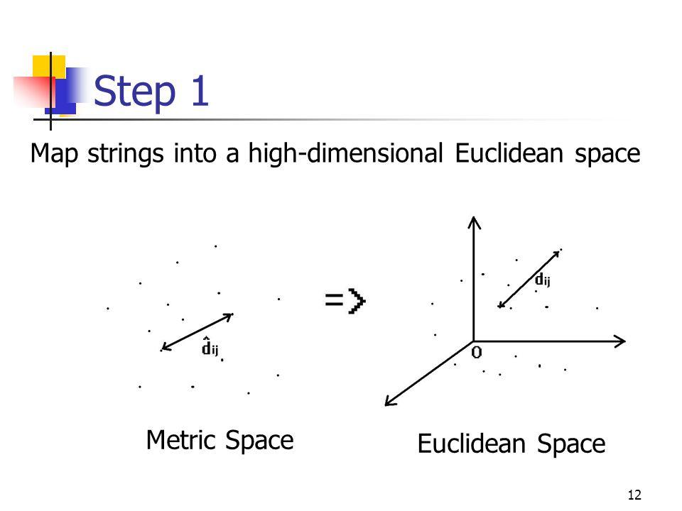 12 Step 1 Map strings into a high-dimensional Euclidean space Metric Space Euclidean Space