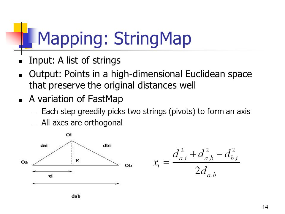 14 Mapping: StringMap Input: A list of strings Output: Points in a high-dimensional Euclidean space that preserve the original distances well A variation of FastMap — Each step greedily picks two strings (pivots) to form an axis — All axes are orthogonal