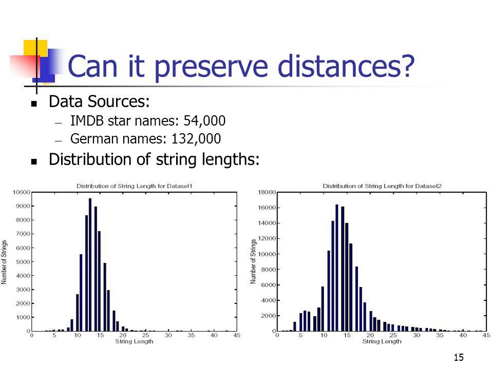 15 Can it preserve distances.