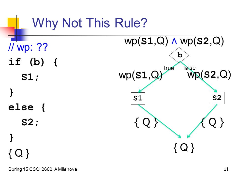 Why Not This Rule.// wp: ?.