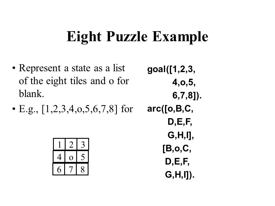 Eight Puzzle Example Represent a state as a list of the eight tiles and o for blank.