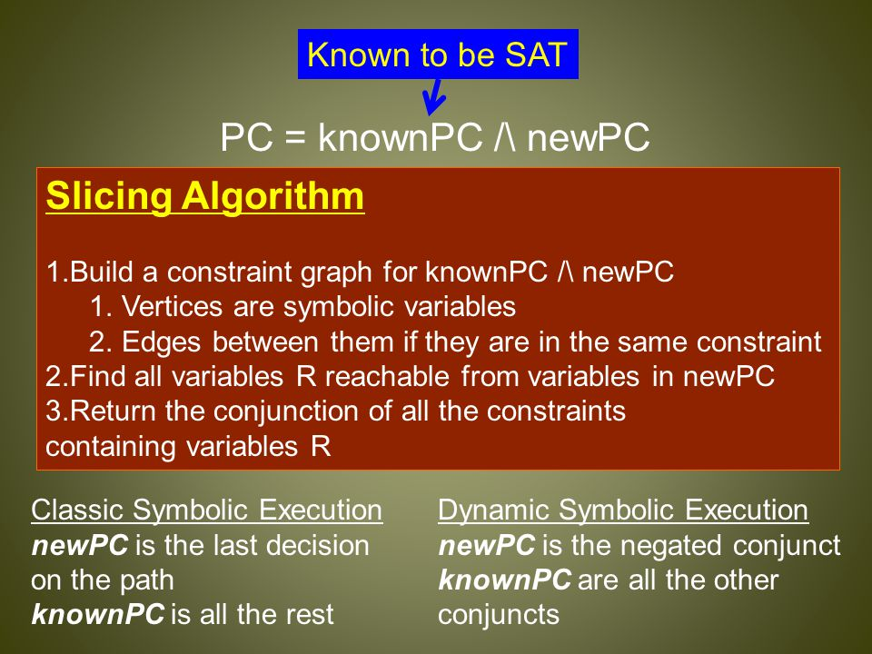 PC = knownPC /\ newPC Known to be SAT Slicing Algorithm 1.Build a constraint graph for knownPC /\ newPC 1.Vertices are symbolic variables 2.Edges betw