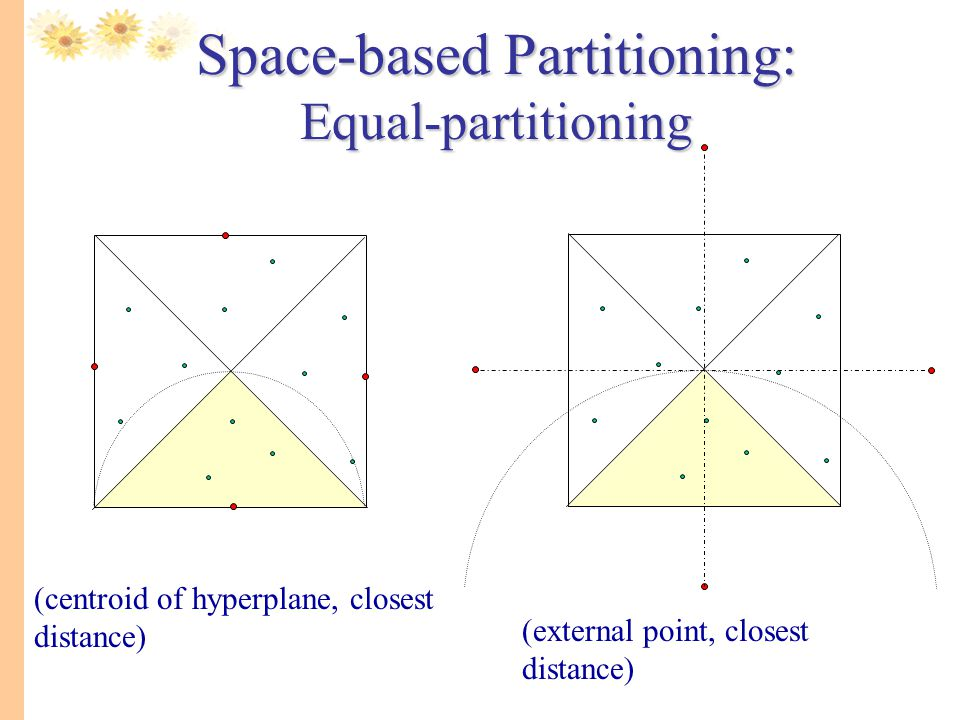 (centroid of hyperplane, closest distance) (external point, closest distance) Space-based Partitioning: Equal-partitioning