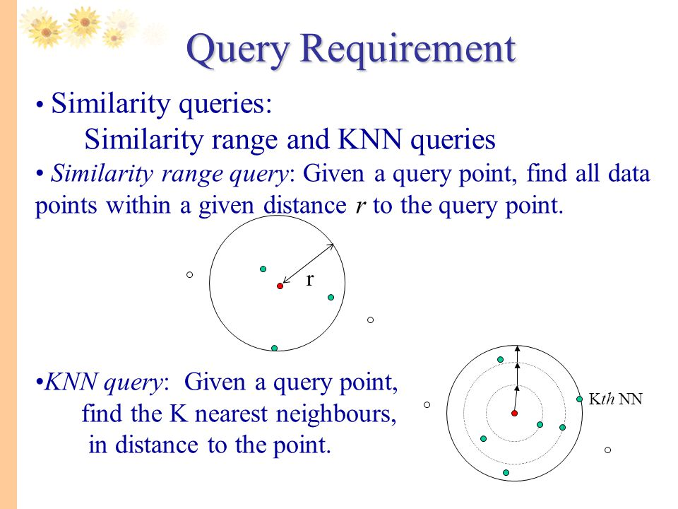 Similarity queries: Similarity range and KNN queries Similarity range query: Given a query point, find all data points within a given distance r to th