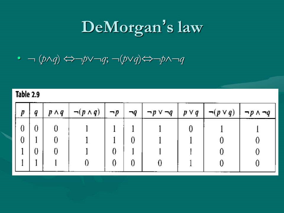 DeMorgan ' s law  (p  q)  p  q;  (p  q)  p  q  (p  q)  p  q;  (p  q)  p  q