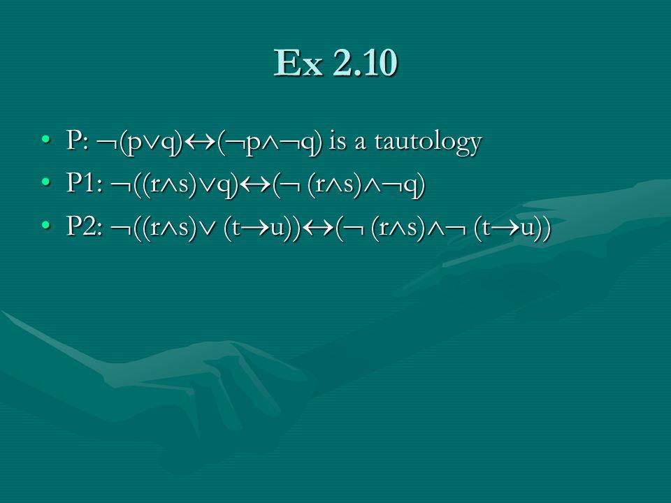 Ex 2.10 P:  (p  q)  (  p  q) is a tautologyP:  (p  q)  (  p  q) is a tautology P1:  ((r  s)  q)  (  (r  s)  q)P1:  ((r  s)  q)  (  (r  s)  q) P2:  ((r  s)  (t  u))  (  (r  s)  (t  u))P2:  ((r  s)  (t  u))  (  (r  s)  (t  u))