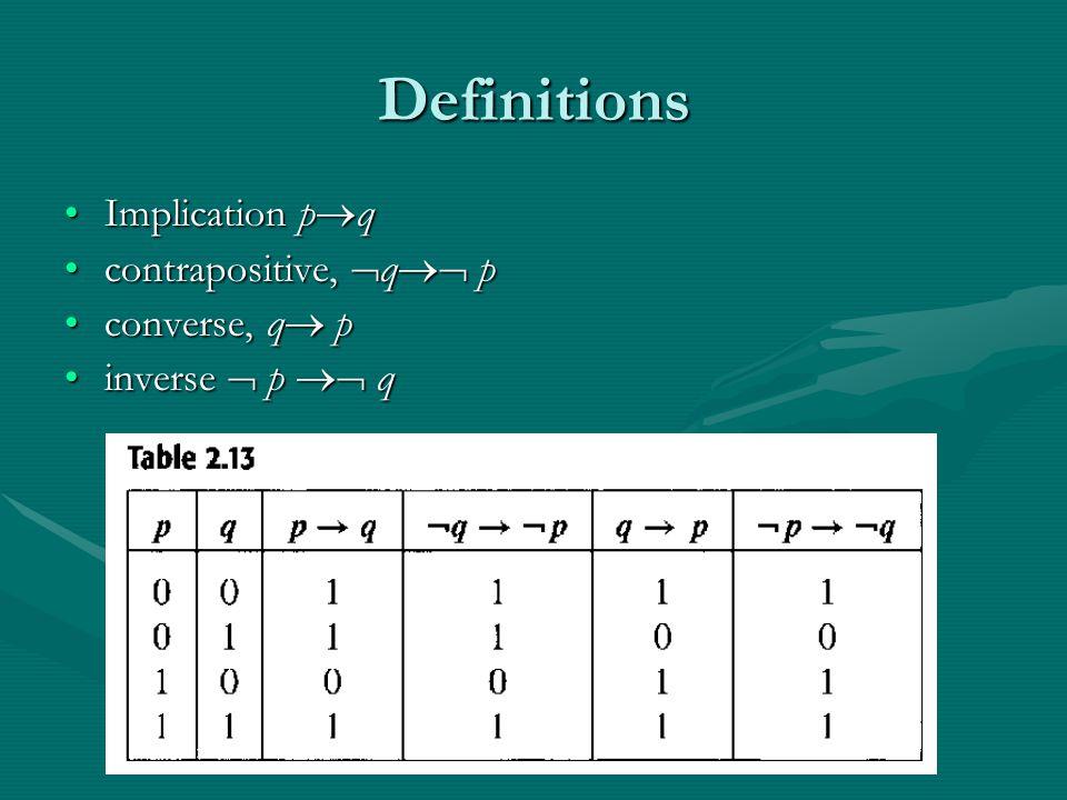Definitions Implication p  qImplication p  q contrapositive,  q  pcontrapositive,  q  p converse, q  pconverse, q  p inverse  p  qinverse  p  q