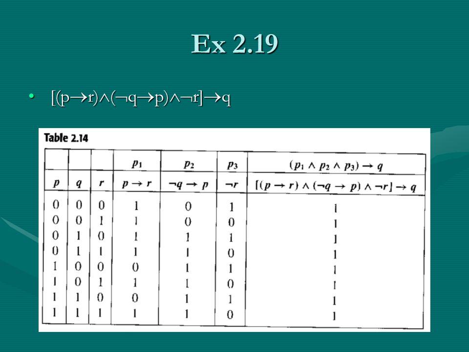 Ex 2.19 [(p  r)  (  q  p)  r]  q [(p  r)  (  q  p)  r]  q