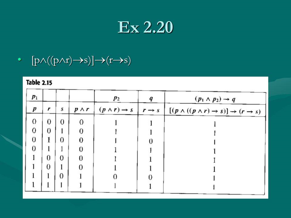 Ex 2.20 [p  ((p  r)  s)]  (r  s) [p  ((p  r)  s)]  (r  s)
