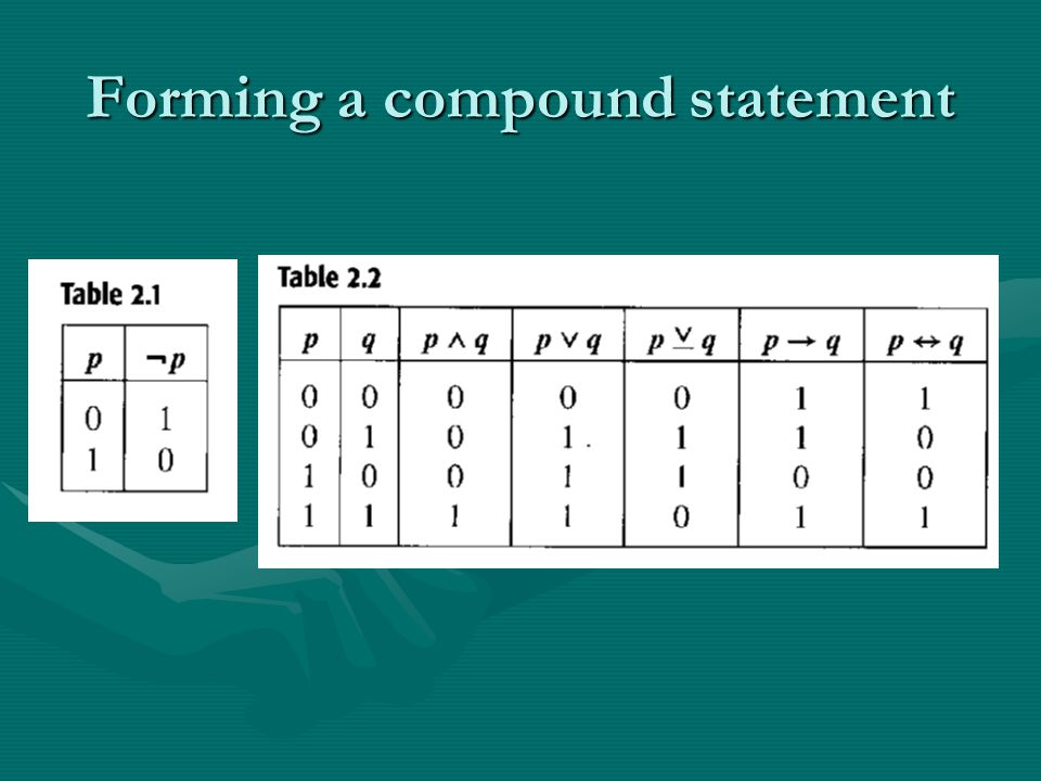 Forming a compound statement