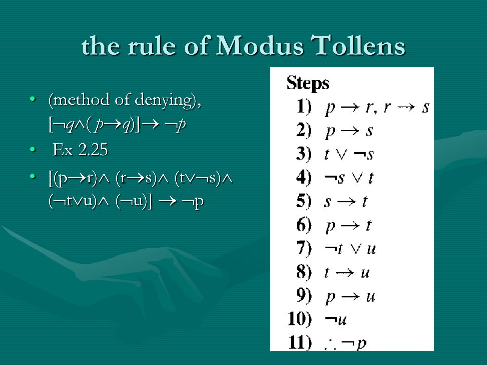 the rule of Modus Tollens (method of denying), [  q  ( p  q)]   p(method of denying), [  q  ( p  q)]   p Ex 2.25 Ex 2.25 [(p  r)  (r  s)  (t  s)  (  t  u)  (  u)]   p[(p  r)  (r  s)  (t  s)  (  t  u)  (  u)]   p