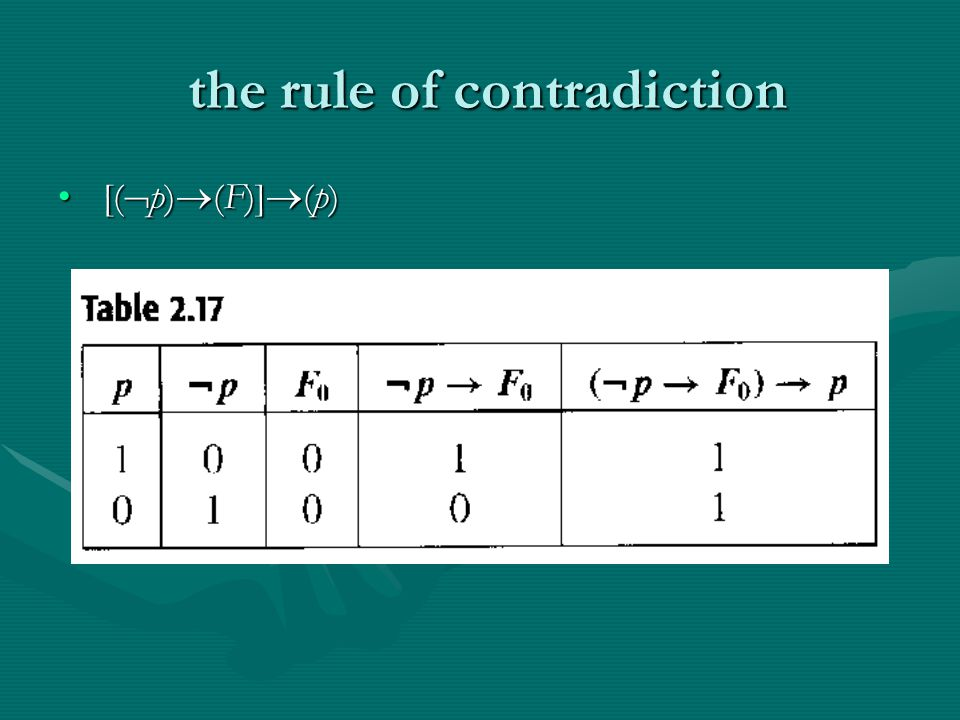 the rule of contradiction the rule of contradiction [(  p)  (F)]  (p) [(  p)  (F)]  (p)