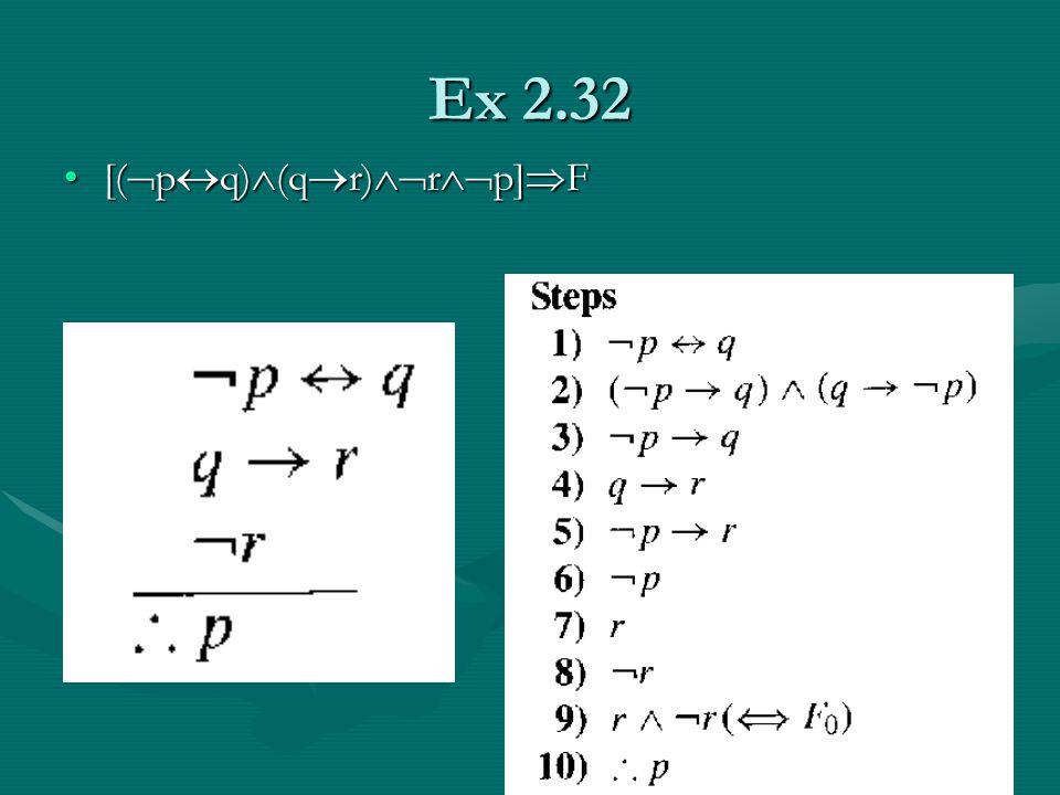 Ex 2.32 [(  p  q)  (q  r)  r  p]  F[(  p  q)  (q  r)  r  p]  F