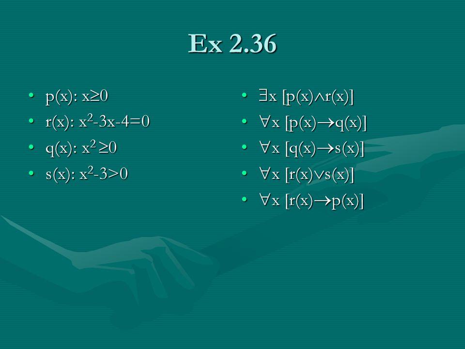 Ex 2.36 p(x): x  0p(x): x  0 r(x): x 2 -3x-4=0r(x): x 2 -3x-4=0 q(x): x 2  0q(x): x 2  0 s(x): x 2 -3>0s(x): x 2 -3>0  x [p(x)  r(x)]  x [p(x)  q(x)]  x [q(x)  s(x)]  x [r(x)  s(x)]  x [r(x)  p(x)]