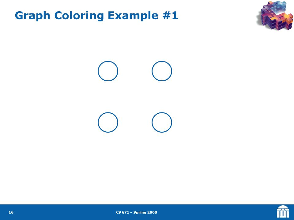 CS 671 – Spring 2008 16 Graph Coloring Example #1
