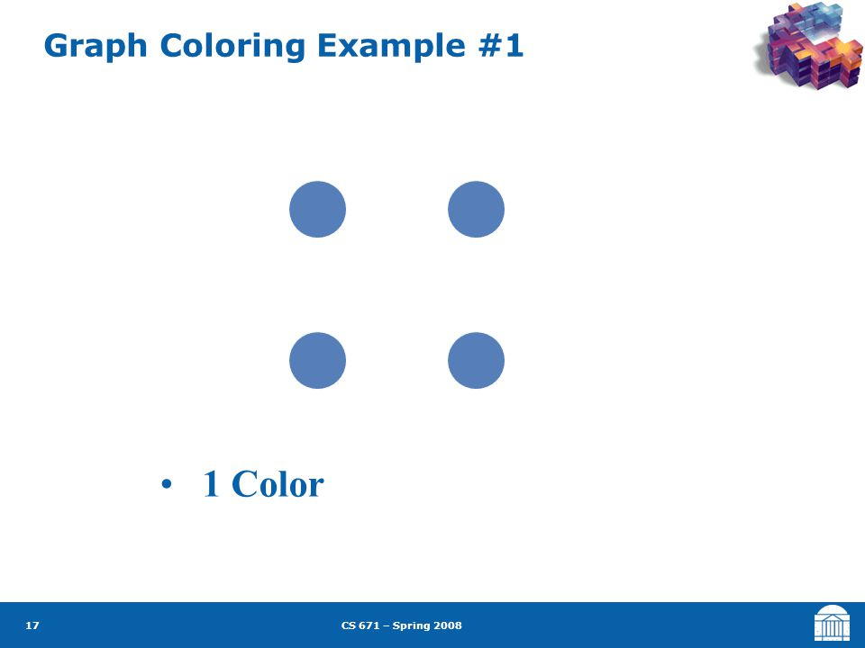 CS 671 – Spring 2008 17 Graph Coloring Example #1 1 Color