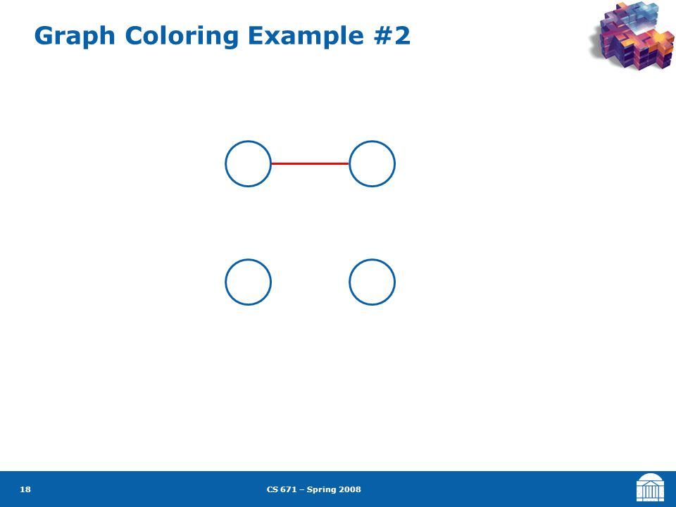 CS 671 – Spring 2008 18 Graph Coloring Example #2