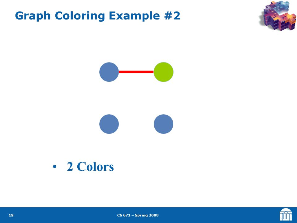 CS 671 – Spring 2008 19 Graph Coloring Example #2 2 Colors