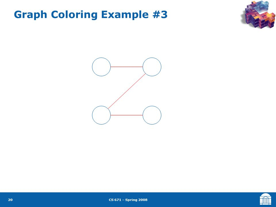 CS 671 – Spring 2008 20 Graph Coloring Example #3