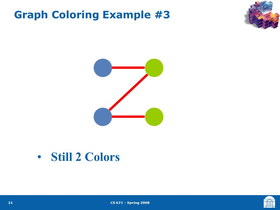CS 671 – Spring 2008 21 Graph Coloring Example #3 Still 2 Colors