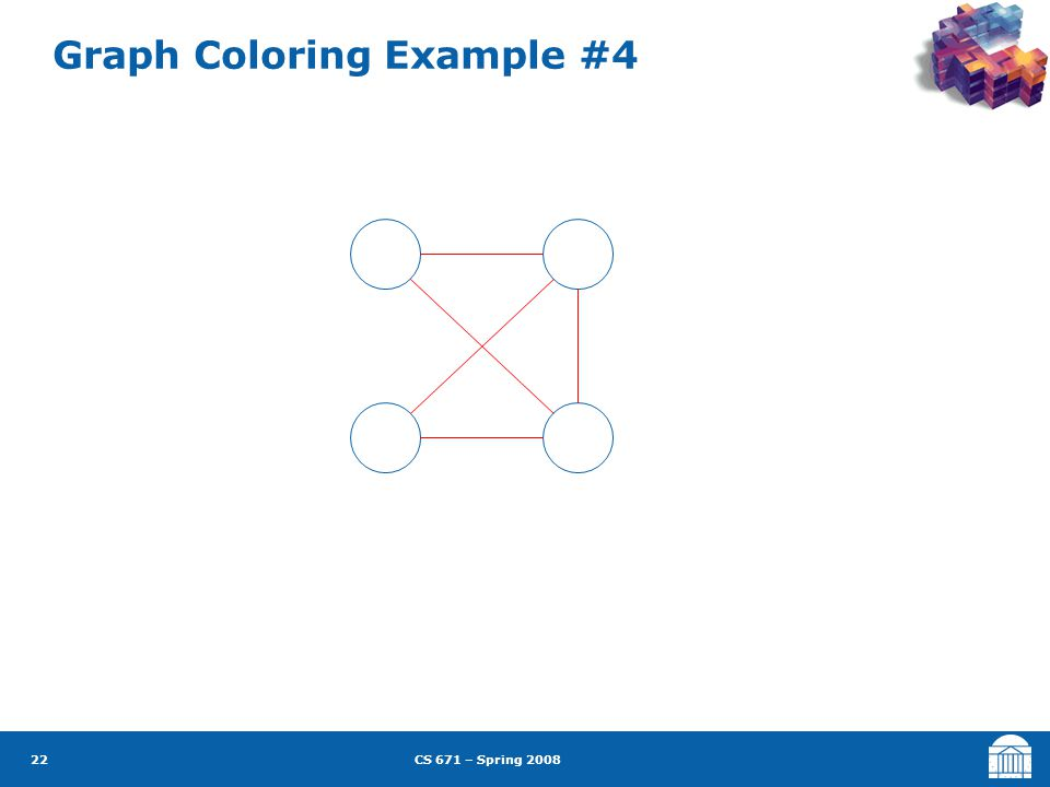 CS 671 – Spring 2008 22 Graph Coloring Example #4