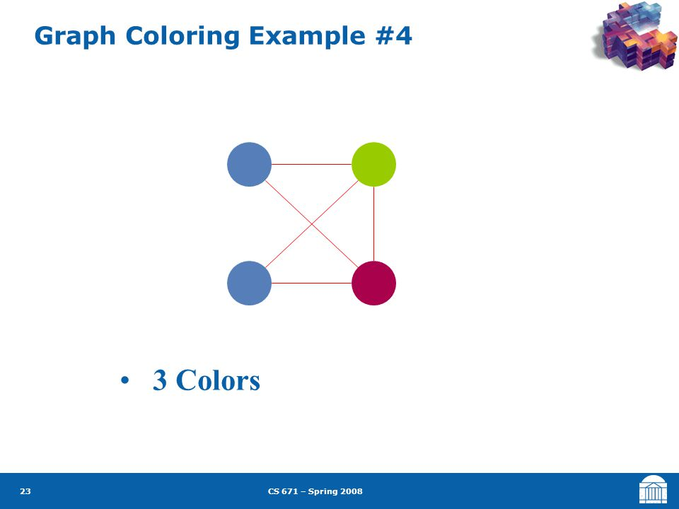 CS 671 – Spring 2008 23 Graph Coloring Example #4 3 Colors