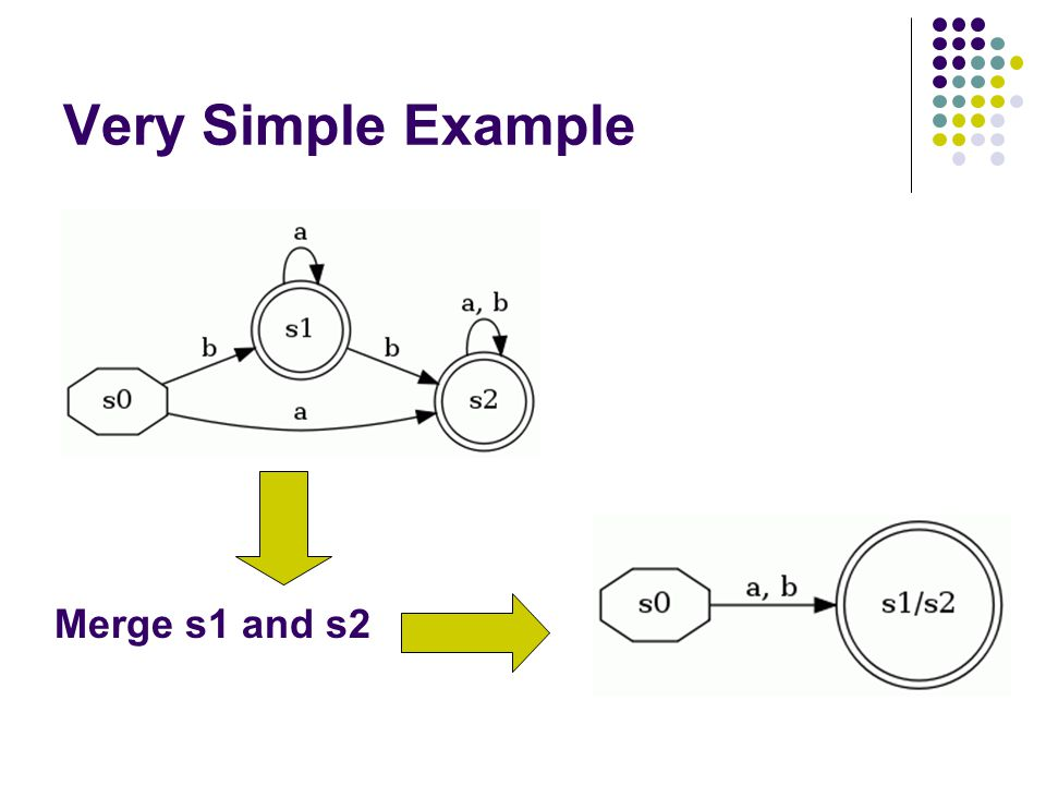 Very Simple Example Merge s1 and s2