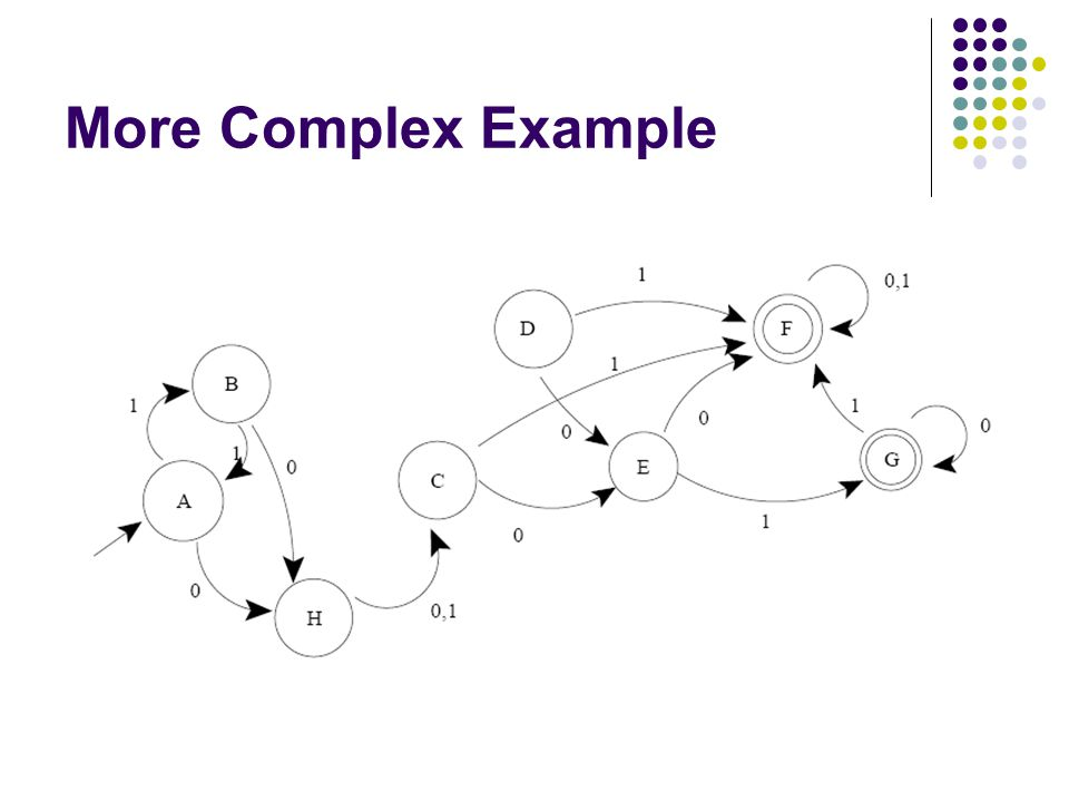 More Complex Example